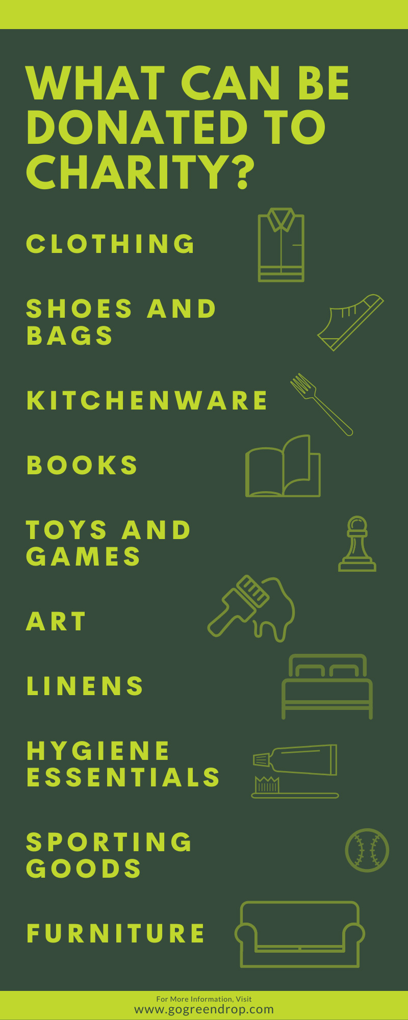 What Can Be Donated to Charity? infographic